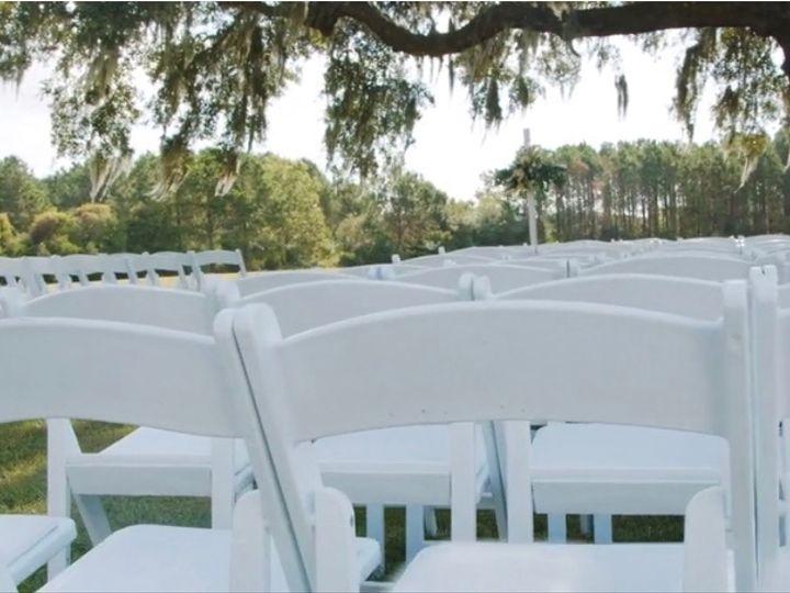 Tmx Img 2232 51 1948767 159188809832828 Columbia, SC wedding videography