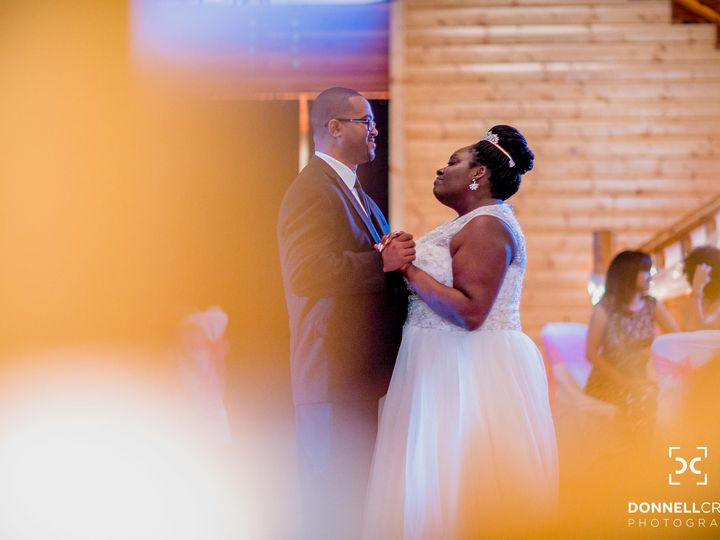 Tmx Cobbgalloway Wedding Blog 15 2048x1365 51 549767 157557381144122 Inman, South Carolina wedding venue