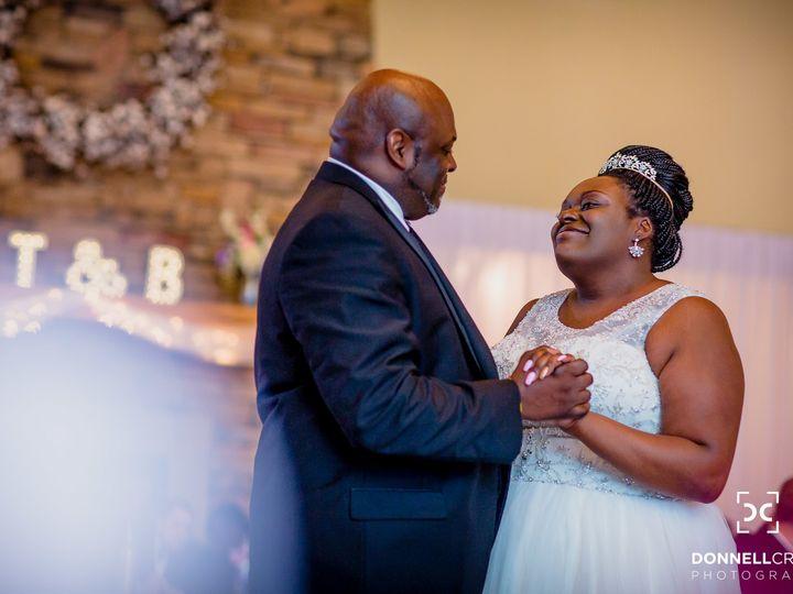 Tmx Cobbgalloway Wedding Blog 16 2048x1365 51 549767 157557381181603 Inman, South Carolina wedding venue
