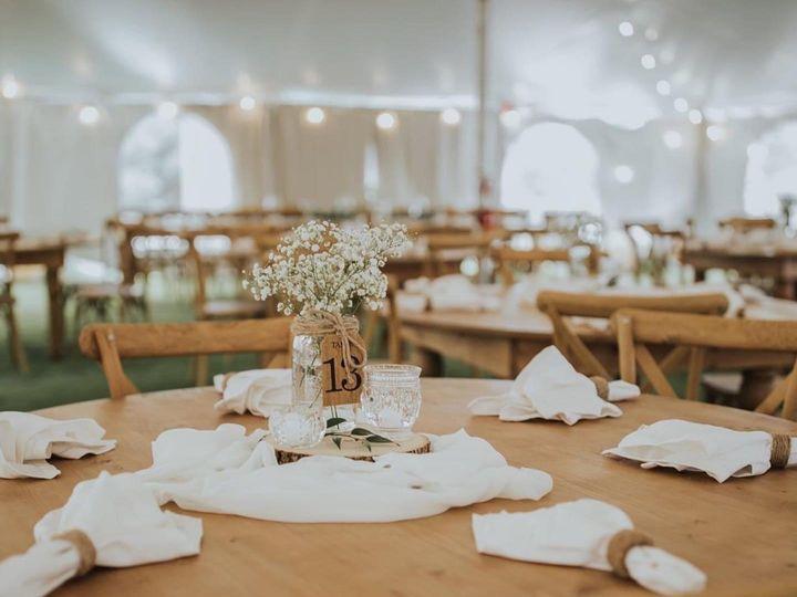 Tmx Img 1924 1 51 1883867 159910622424384 Stilwell, KS wedding venue