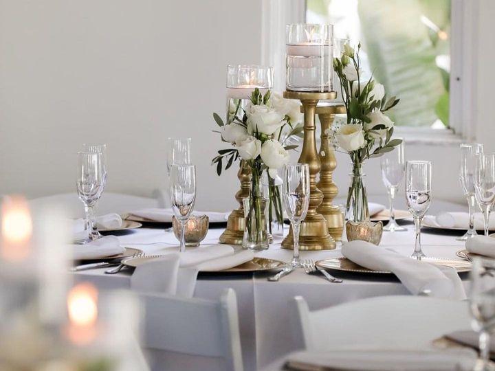 Tmx 6 51 609867 162172279964643 Tampa, FL wedding planner