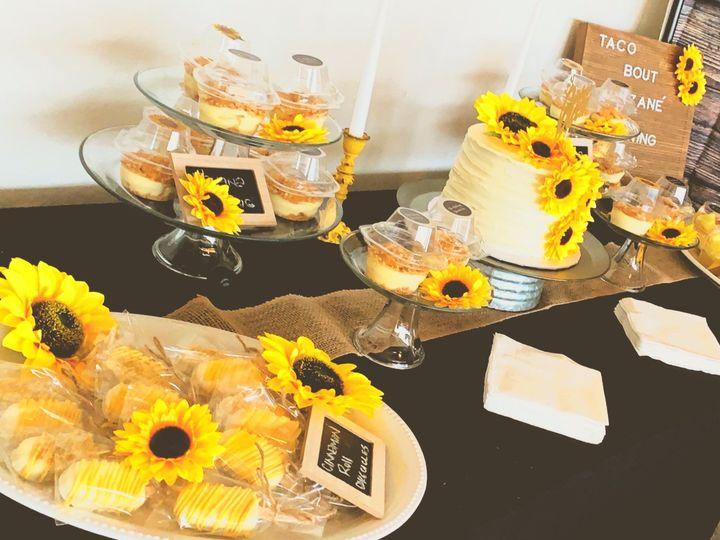 Tmx Polish 20200921 103140915 51 1993967 160330270149015 Chino Hills, CA wedding catering