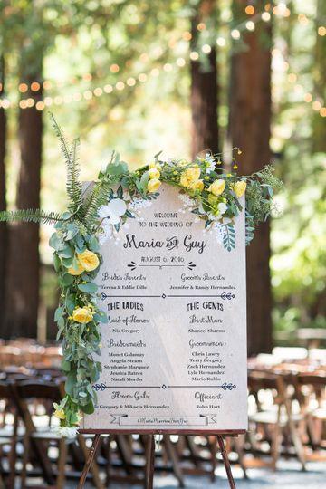 Wedding signboard