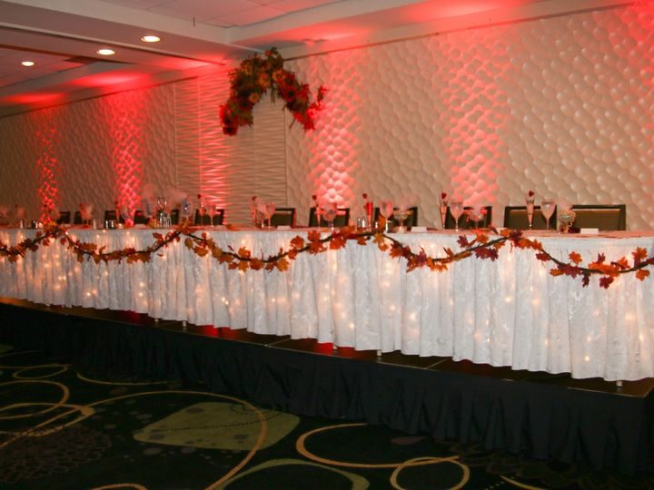 Tmx  004 51 157077 1559250284 Wilkes Barre, PA wedding venue