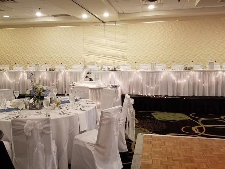 Tmx 40618956 10210018040847552 8120310833356996608 N 51 157077 1559249914 Wilkes Barre, PA wedding venue