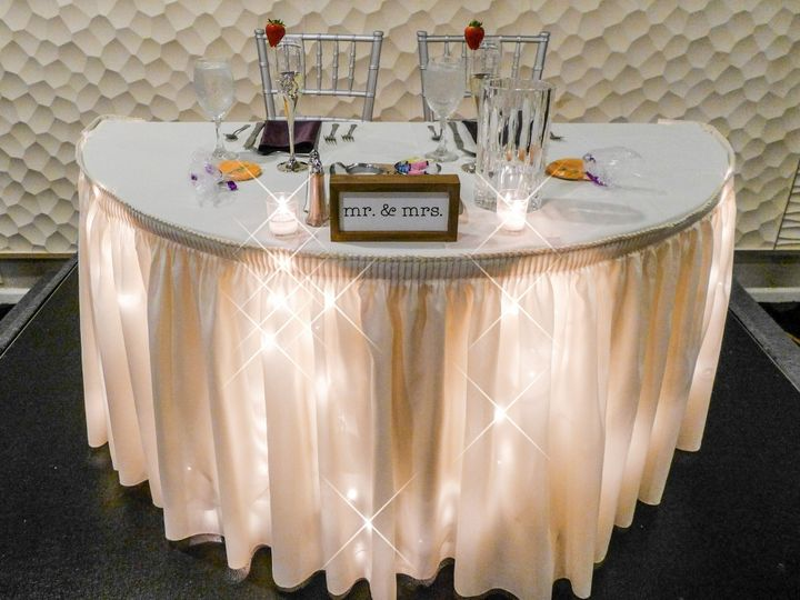 Tmx Andreoli 470 P1060099 51 157077 1559250556 Wilkes Barre, PA wedding venue