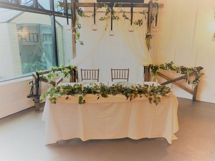 Tmx Img 6449 51 1873177 159002118078926 Baring, WA wedding planner