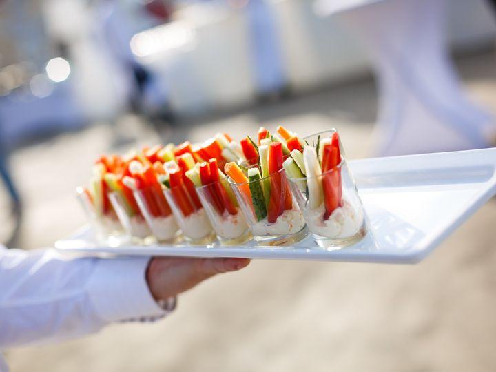 Tmx Shutterstock 672552505 51 1894177 1573590174 Houston, TX wedding catering