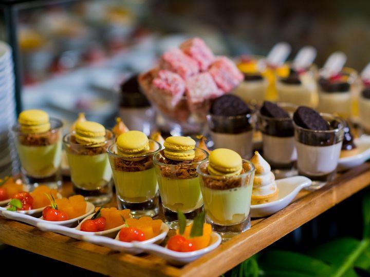 Tmx Shutterstock 763470760 51 1894177 1573590083 Houston, TX wedding catering
