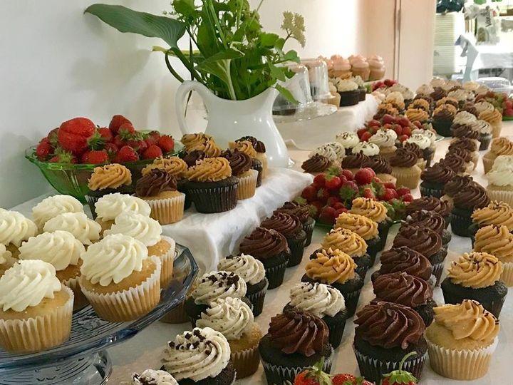 Tmx Kartikajoel Cupcakes 51 1971477 159260190037130 Ames, IA wedding venue