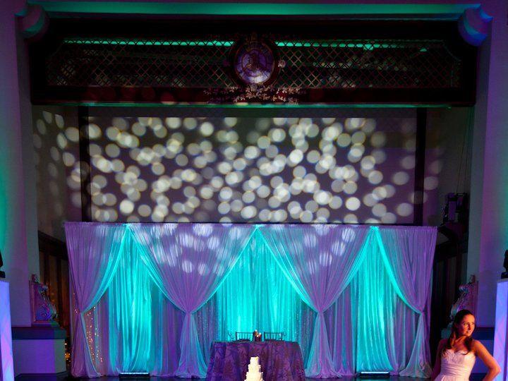 Tmx 1363700501240 Elizabeth9 Henrico, NC wedding eventproduction
