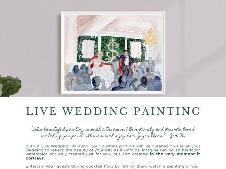 Tmx Live Wedding Painting 3 51 1020677 157977971390090 Durham, North Carolina wedding favor