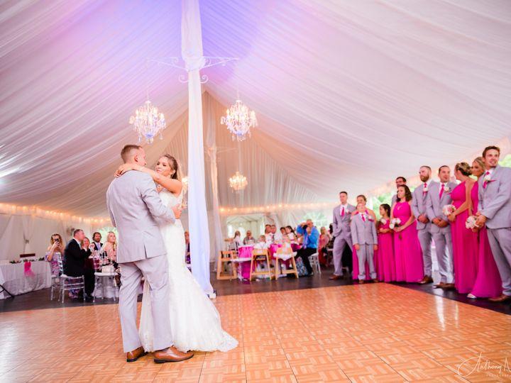 Tmx 082518anp34 51 2677 Wrentham wedding venue