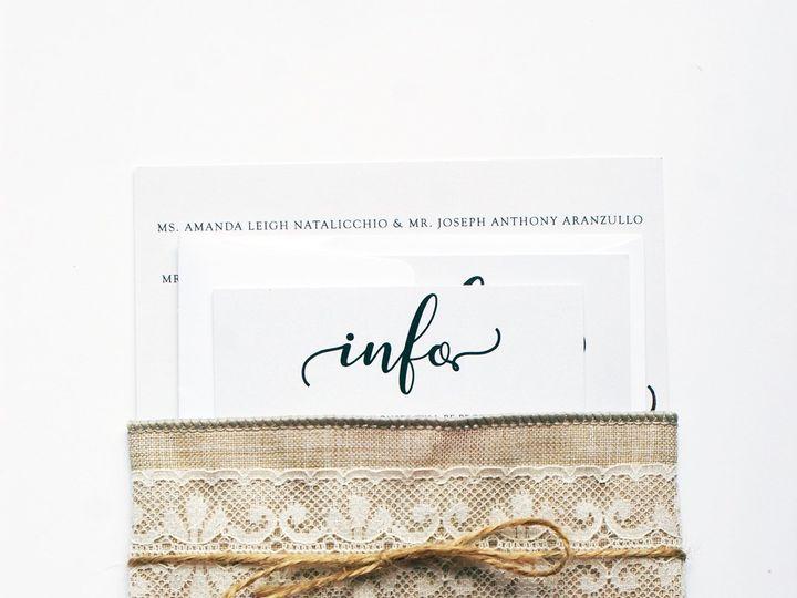 Tmx Aranzullo 4 Small 51 1064677 1557347253 Sunnyside, NY wedding invitation