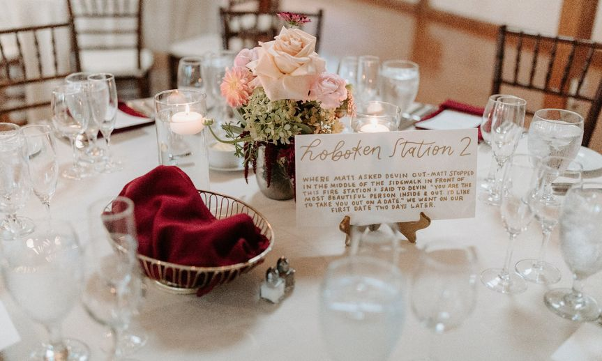 Location table numbers