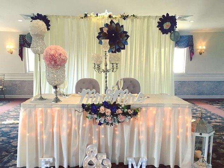 Tmx 1503775891586 Photo Aug 26 3 16 29 Pm Leicester, MA wedding venue