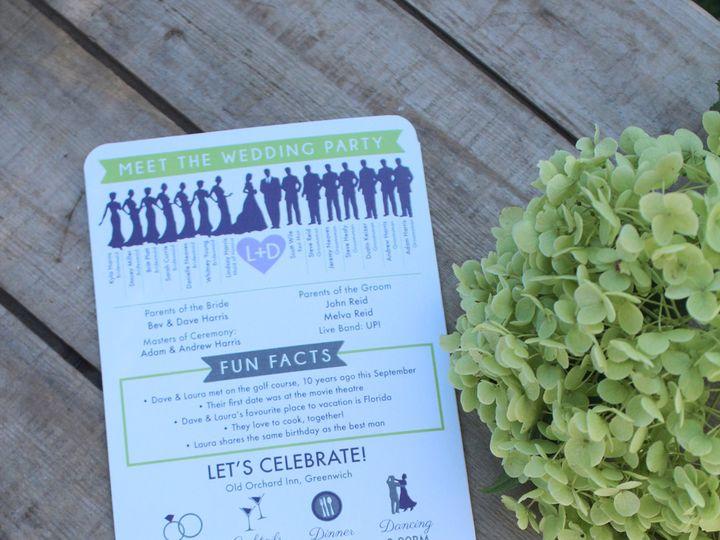 Tmx 1440696527291 Lauradave Program2 Parker Dam, CA wedding invitation