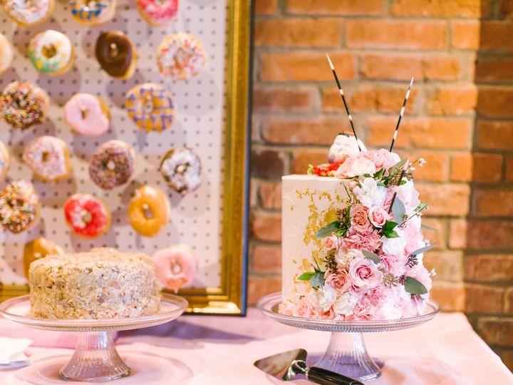 Tmx Spp 31 51 370087 1562279160 Plano, TX wedding venue