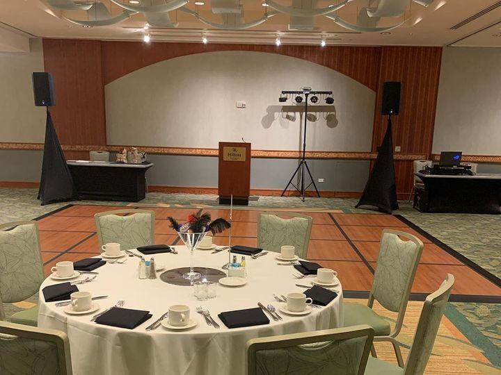 Tmx Professional 51 903087 158387636081870 Honolulu, HI wedding dj
