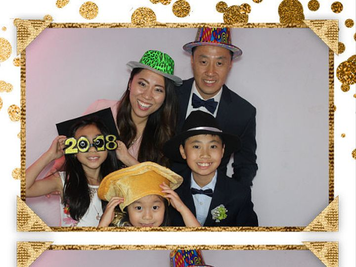 Tmx 1534960977 71e25c7feee39877 1534960976 6fcfc9de4a5470e5 1534960974974 3 CutestFamily Wilmington, DE wedding dj