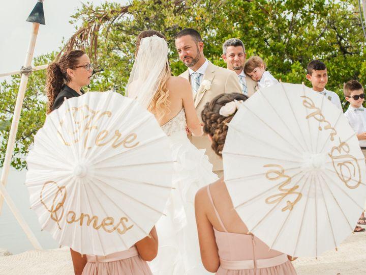 Tmx Clf 8116 51 543187 Miami, Florida wedding officiant