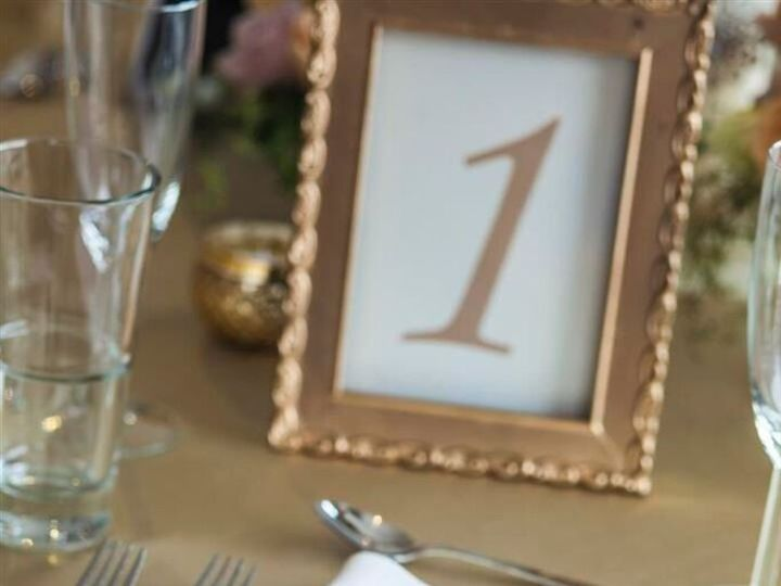 Tmx 1451588567828 Denaqzagwnuwoq1luf3zoviv9lza Wuoxlcmzfsgfe Milwaukee wedding venue