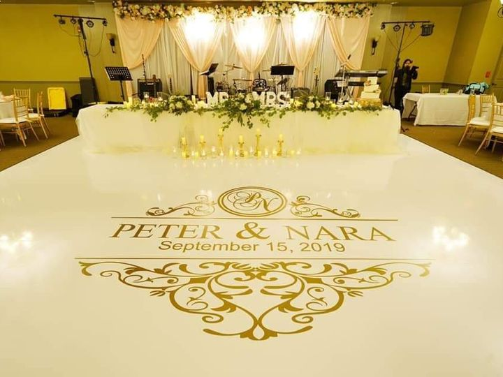Tmx Fb Img 1578932656312 51 1865187 159560526136358 Richmond, TX wedding eventproduction