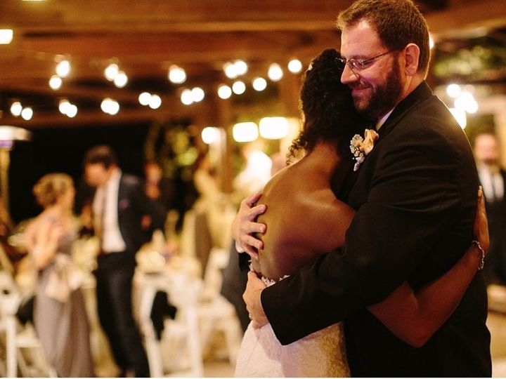 Tmx Screen Shot 2017 11 30 At 1 33 47 Pm 51 446187 160201927387454 Los Angeles, California wedding dj
