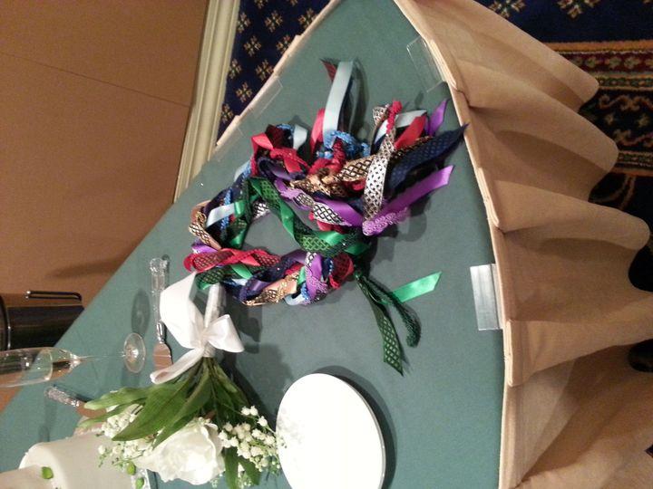 Tmx 1467767545343 20130420191451 Kingsport wedding officiant