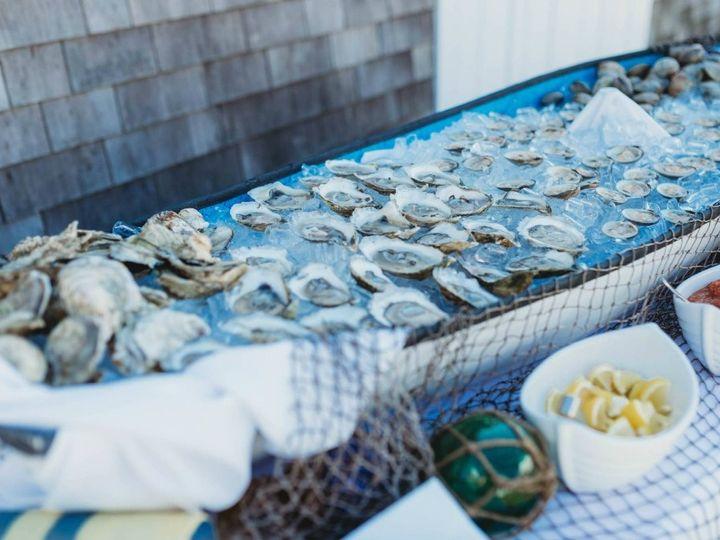 Tmx Janelle Carmela Photo 51 61387 157747677644843 Centerville, Massachusetts wedding catering