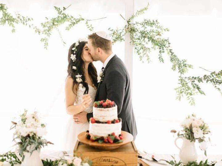 Tmx 1451110499259  Viyosrg2z0jvys6o2zsue Ugwnmepnjtdwgjpb Sb0 Orlando wedding planner