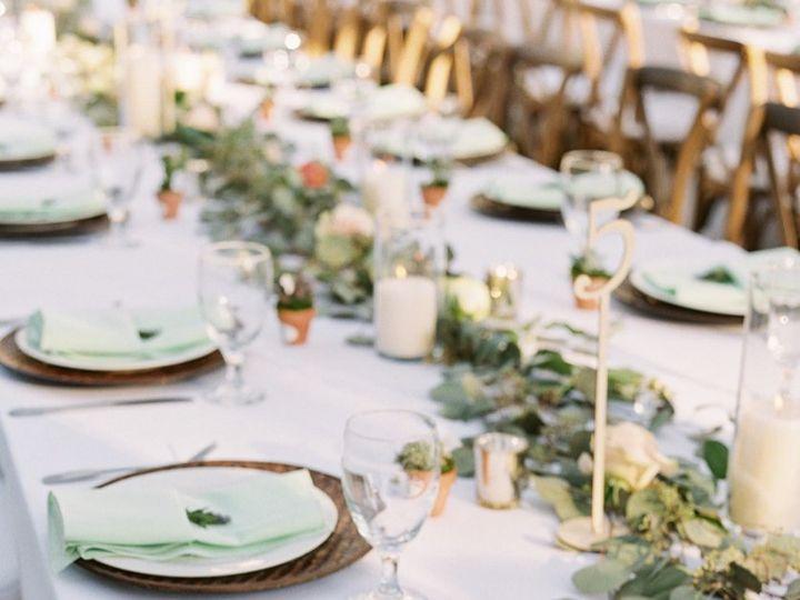 Tmx Screen Shot 2020 09 25 At 5 09 46 Pm 51 661487 160141229967850 Orlando wedding planner