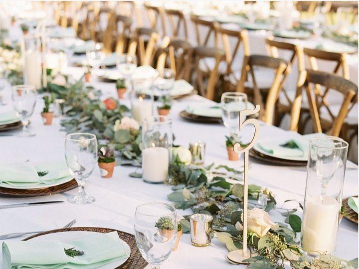 Tmx Screen Shot 2020 09 25 At 5 10 18 Pm 51 661487 160141229741429 Orlando wedding planner