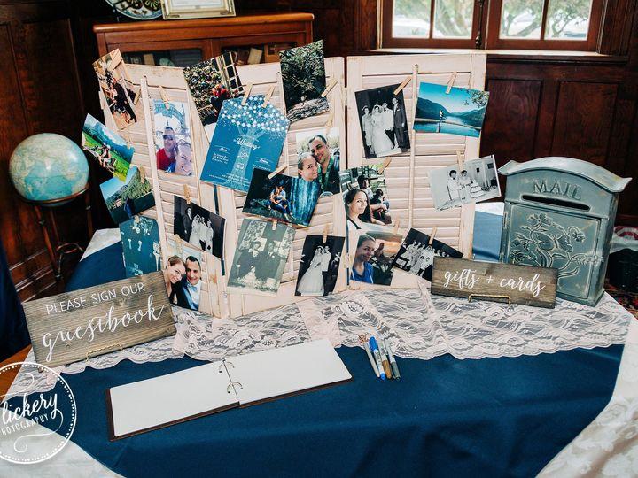 Tmx 9049w 0001 51 916487 1571508696 Tacoma, WA wedding planner