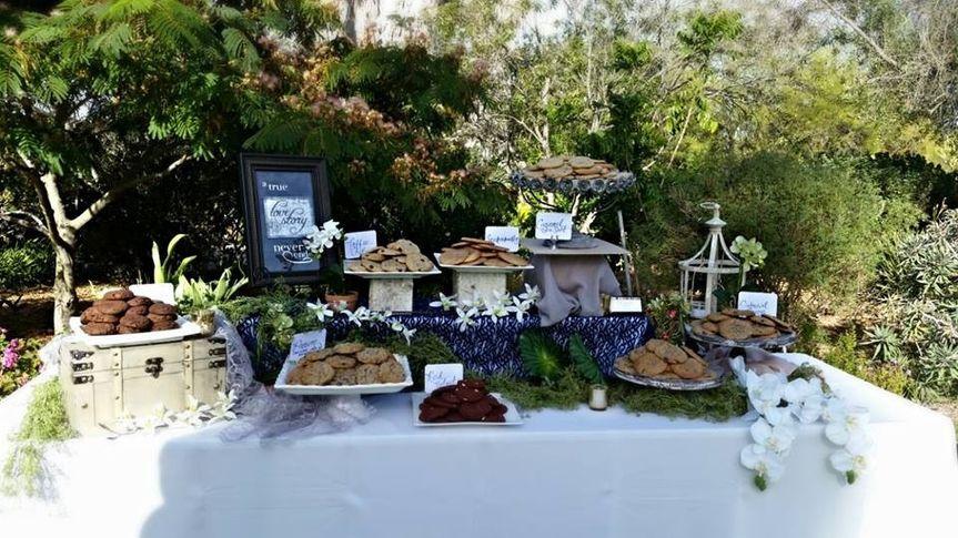 Venue: South Coast Botanic Gardens, Palos Verdes Peninusula