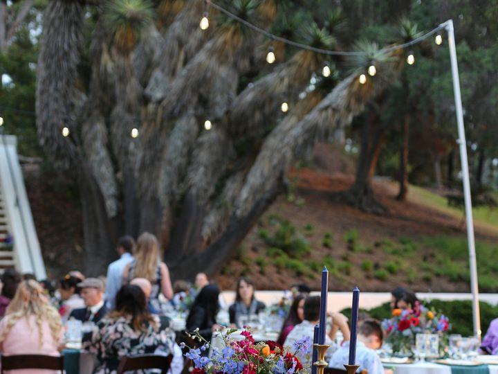 Tmx Img 9851 51 1934587 158800509554557 San Diego, CA wedding planner