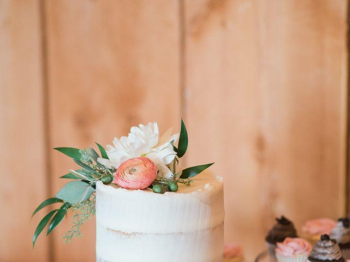 Tmx Taradan 6 51 1934587 158808868574996 San Diego, CA wedding planner