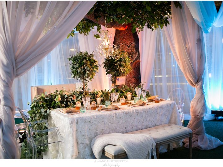Tmx 1478889442594 Crystal Clear Under An Old Tree 2016 Virginia Beach, VA wedding planner