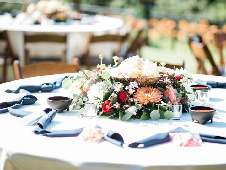 Tmx C07a7297 51 42687 158050587238265 Oregon City, OR wedding florist