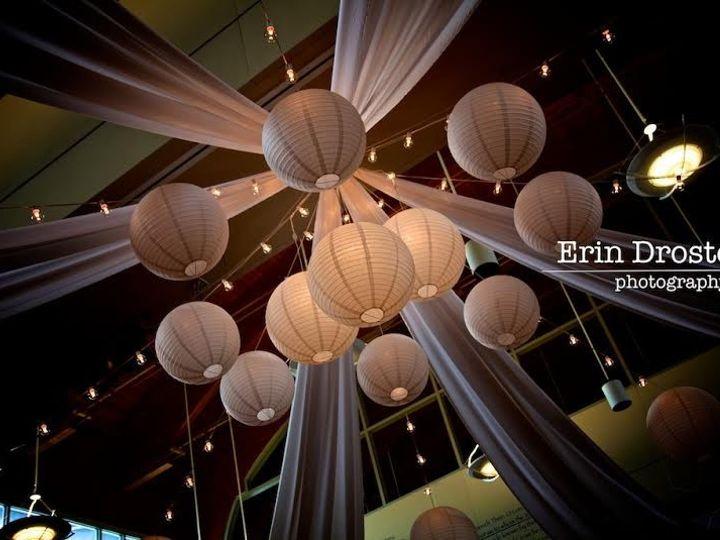 Tmx 1414605814556 Unnamed1 Lenexa wedding eventproduction