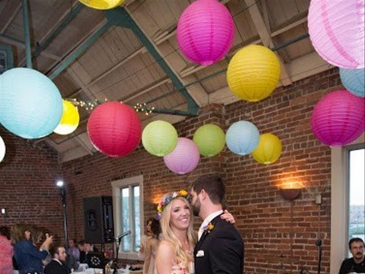 Tmx 1431390205137 Miller 1507 Lenexa wedding eventproduction