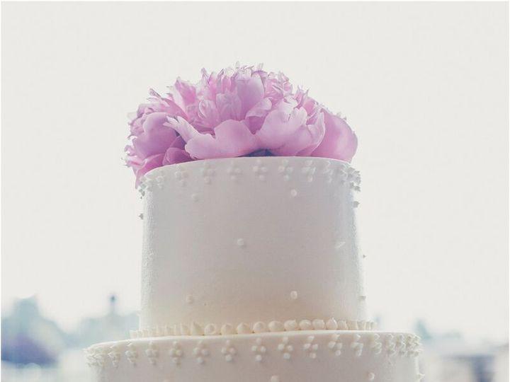 Tmx 1439393851812 2yltcdxrs6kxeubznprejdflnrdco1rne6mhostqv0u Potomac, District Of Columbia wedding venue