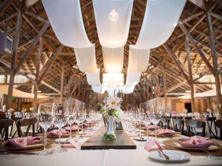 Tmx 1523485393 E918d019d3181082 1523485391 Cb97d4082c151959 1523485391268 33 Scottcampbellphot Monterey wedding rental