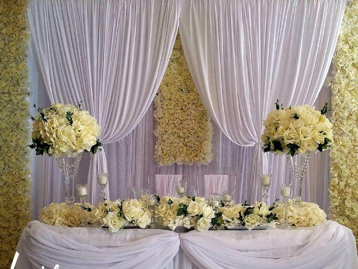 Tmx D405bc93 29dd 4962 9657 E28f5e701cdd 51 1044787 Spring Hill, FL wedding planner