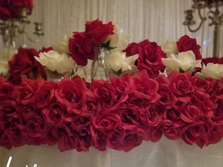 Tmx Ec08dcd0 Dfbb 431f 8f15 5f64014ec507 51 1044787 Spring Hill, FL wedding planner
