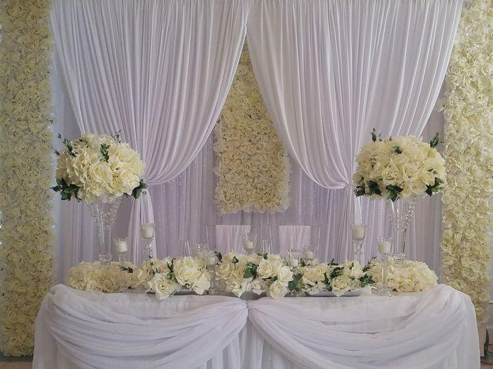 Tmx Sample 51 1044787 Spring Hill, FL wedding planner