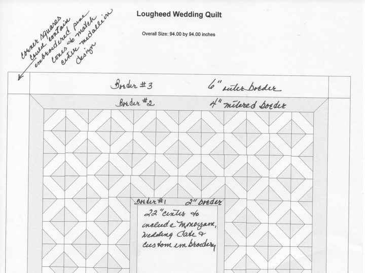 Tmx 1385130633758 Lougheed Wedding Quilt Sketch 00 Leland wedding invitation