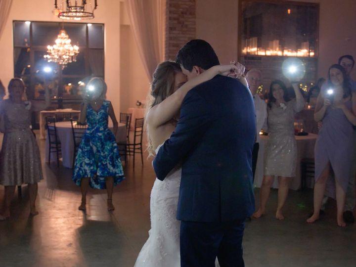 Tmx Nfgjerec 51 1037887 Charlotte, NC wedding videography