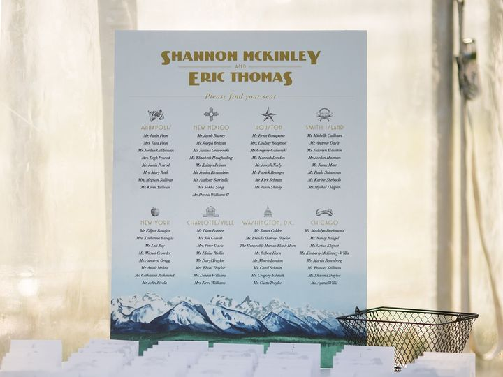 Tmx Typea Nationalparkwedding Tablenames Seatingchartposter Horizontal 51 761987 1571070973 Washington, DC wedding invitation