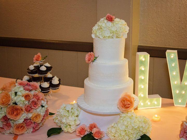 Tmx Cake Table 51 1989987 160140320528727 Fontana Dam, NC wedding venue